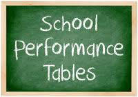 performance table